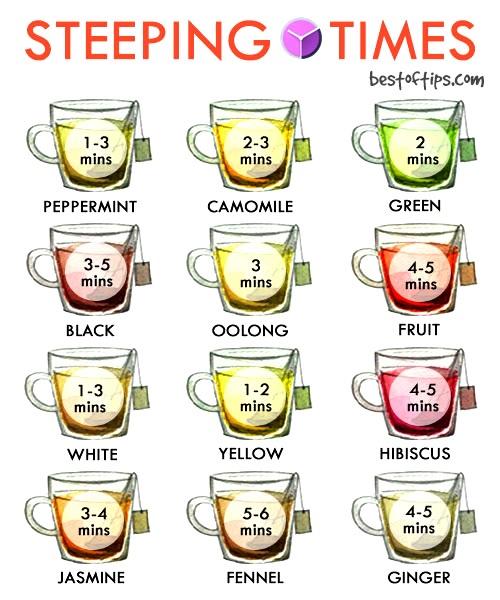 herbal tea steep times